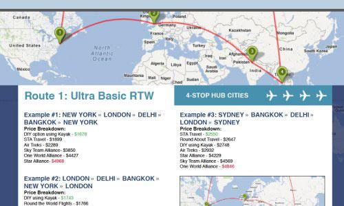 RTW-airfare-study