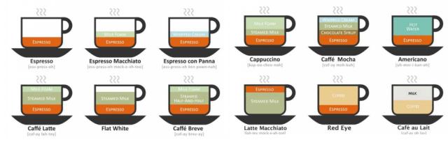 καφε εσπρεσσο