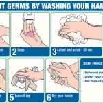 υγιεινη χεριών για προληψη